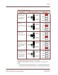 EM35x Breakout Board Technical Specification – 120 ... - wless.ru - Page 5