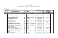 pengumuman rencana umum pengadaan barang/jasa pemerintah