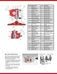 The Triac Declutchable Gear Override - AT Controls - Page 5