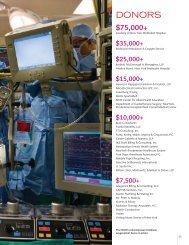 2011 Contributors and Friends - New York Methodist Hospital
