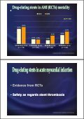 Safety as regards stent thrombosis - Page 4