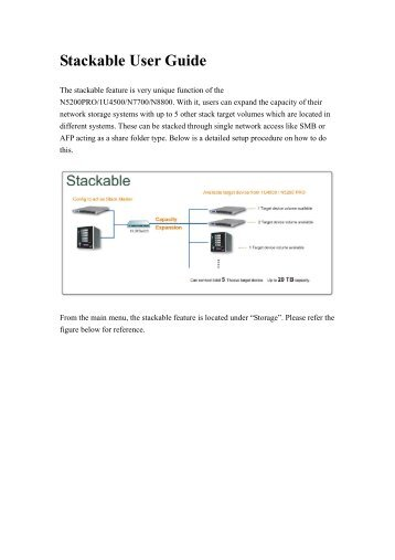 Stackable User Guide - Thecus