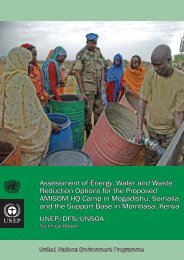 Assessment of Energy, Water and Waste Reduction Options for the ...