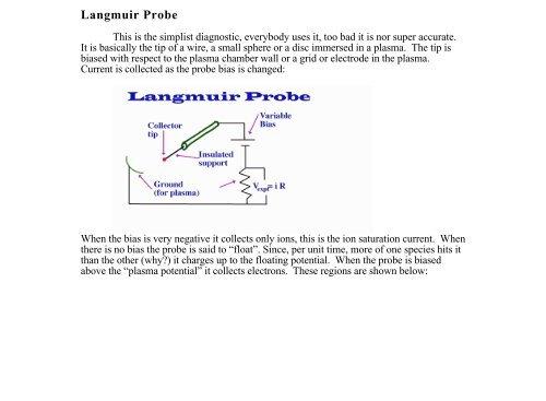 Langmuir Probe
