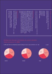 Roken, de harde feiten 2003 - Stivoro