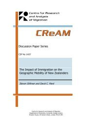 Discussion Paper Series The Impact of Immigration on the ...
