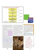 Strategy - Marketing that Works - Page 3