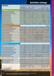 Activities Listings - Malawi Tourism