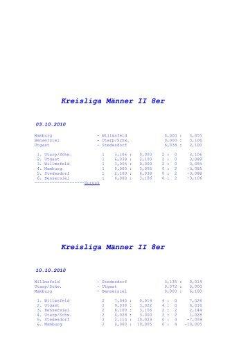 """Kreisliga Männer II 8er - KBV """"de Waterkant"""" Bensersiel eV"""