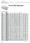 Euromas-ABS / Polycarbonat - Bopla - Seite 5