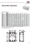 Euromas-ABS / Polycarbonat - Bopla - Seite 6