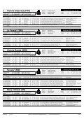 4. September 2011 AARAU Rennen 2 - Galopp Racing Forms - Seite 4