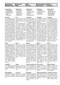 AXIALVENTILATOREN / AXIAL FANS - Rosenberg - Page 2
