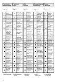 AXIALVENTILATOREN / AXIAL FANS - Rosenberg - Page 5