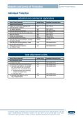 Backflow Prevention Reference - Reece - Page 7