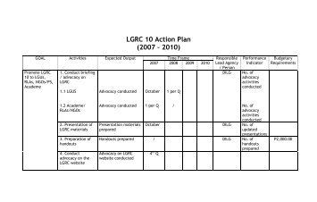 LGRC 10 Action Plan (2007 – 2010) - LGRC DILG 10