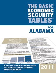 The Basic Economic Security Tables for Alabama 2011 - Community ...