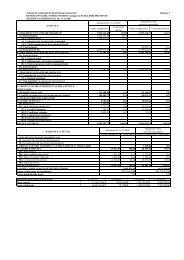 1 e 2.2) Scegliere Prudente 2010 - Popolare vita