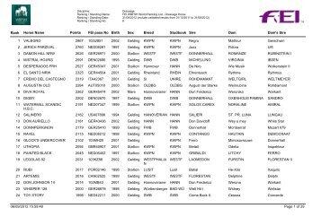 Horses_ranking_dressage_august - wbfsh