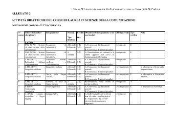 L 39 universit pubblica in italia e a torino corso di for Design della comunicazione universita
