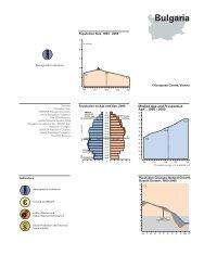 Demographic indicators - Monitoring RIS website