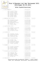 Firmenwertung 46km - Olympia Eventservice