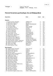 Preis der first.advisory.ag Kreuzlingen, Eva und Wolfgang Maute