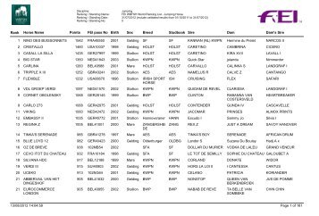 Horses_ranking_jumping_july - wbfsh