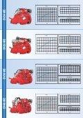 Marine Diesel Engines BUKH DV24-32-36-48 ME - Page 2