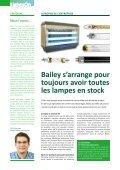 Assortir LED et luminaire - Bailey - Page 2