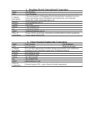 Amgen GLOBAL CORPORATE COMPLIANCE POLICY 1  Scope 2