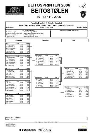 Results Bracket / Results Bracket - Xc-Ski
