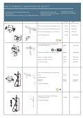 Last ned som PDF - Gustavsberg - Page 3