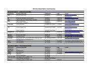 301112 Kommunekontakter i kommunene - Vestre Viken HF