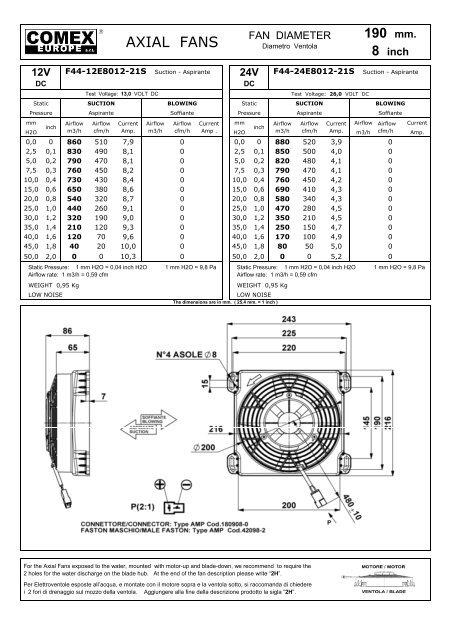 190 mm. - Kühler Rath KG