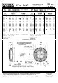 190 mm. - Kühler Rath KG - Page 7