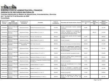 Adquisiciones Abr-Dic 2004 - Pemex Gas y Petroquímica Básica