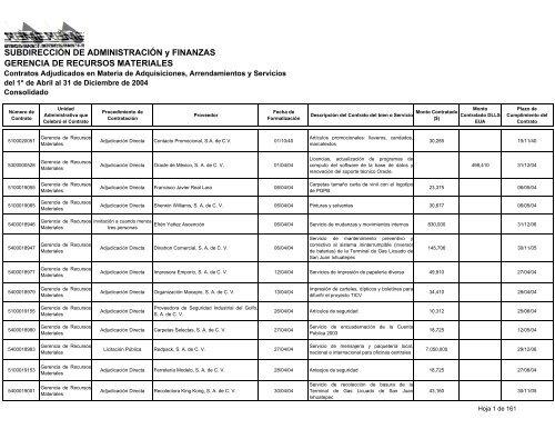 Adquisiciones Abr Dic 2004 Pemex Gas Y Petroquímica Básica