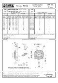 130 mm. - Kühler Rath KG - Page 7