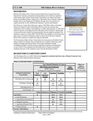 Old Salinas River Estuary - California Coastal Commission