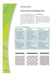 5-2 Eigenschaften von Bekleidungsstoffen Berufsbekleidung