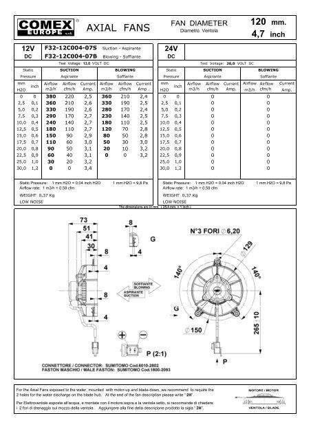 120 mm. - Kühler Rath KG