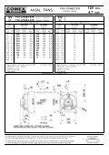 120 mm. - Kühler Rath KG - Page 7