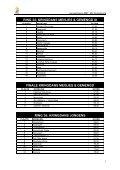 Uitslag landjuweel - KLJ Zaffelare - Page 3