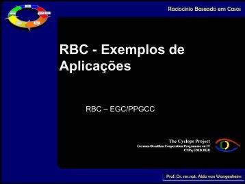 Material da Aula em PDF - UFSC