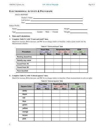 Lesson 9 Data Report - Biopac