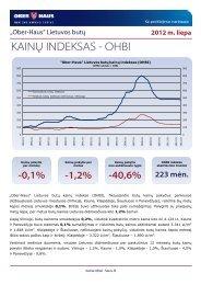 OHBI apžvalga 2012 m. liepos mėn. - Ober-Haus