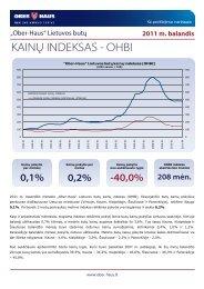 OHBI apžvalga 2011 m. balandžio mėn. - Ober-Haus
