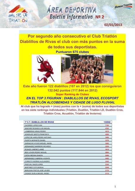 club encinas de boadilla triatlon