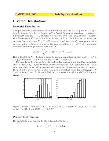 Important Discrete and Continuous Probability Distributions